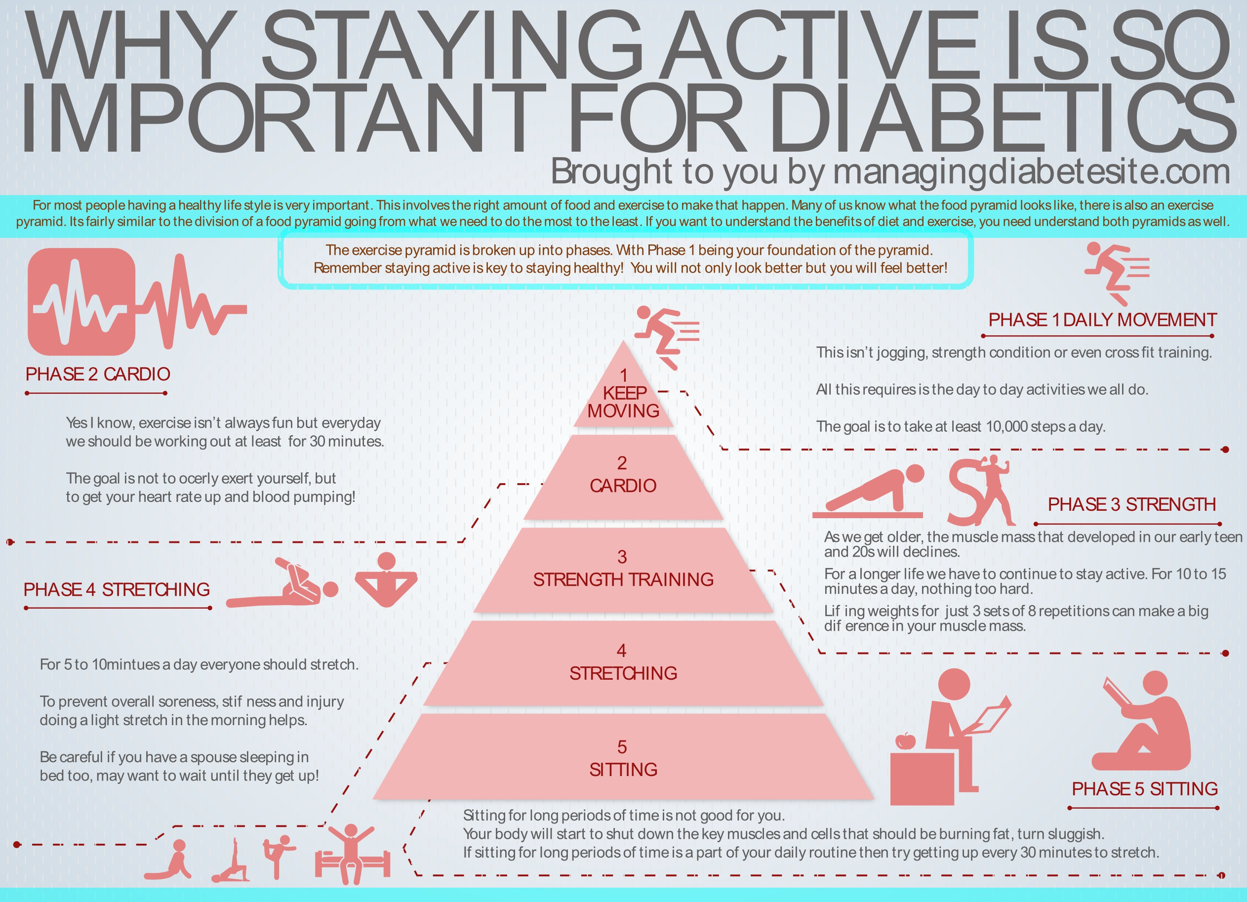 exercise-and-diabetes-infographic