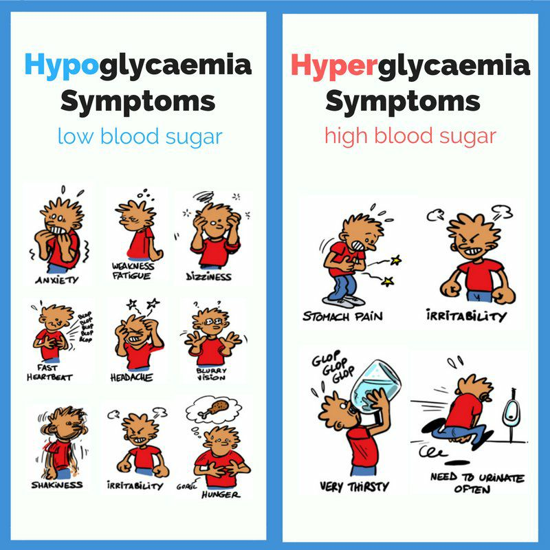 relationship between hypoglycemia and diabetes